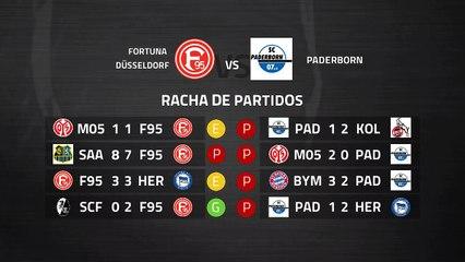 Previa partido entre Fortuna Düsseldorf y Paderborn Jornada 26 Bundesliga