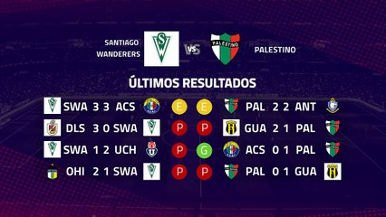 Previa partido entre Santiago Wanderers y Palestino Jornada 7 Primera Chile