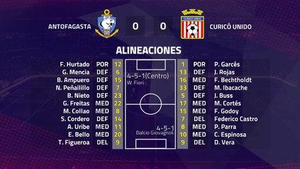 Resumen partido entre Antofagasta y Curicó Unido Jornada 7 Primera Chile