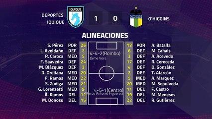 Resumen partido entre Deportes Iquique y O'Higgins Jornada 7 Primera Chile