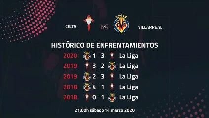 Previa partido entre Celta y Villarreal Jornada 28 Primera División