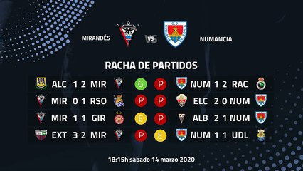 Previa partido entre Mirandés y Numancia Jornada 32 Segunda División