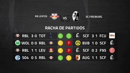 Previa partido entre RB Leipzig y SC Freiburg Jornada 26 Bundesliga