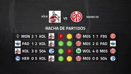 Previa partido entre Köln y Mainz 05 Jornada 26 Bundesliga