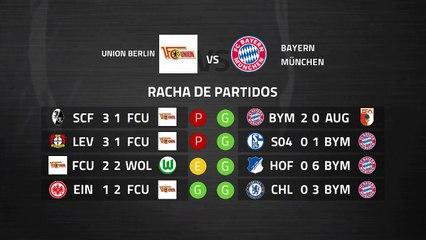 Previa partido entre Union Berlin y Bayern München Jornada 26 Bundesliga
