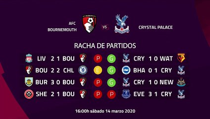 Previa partido entre AFC Bournemouth y Crystal Palace Jornada 30 Premier League
