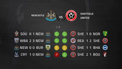 Previa partido entre Newcastle y Sheffield United Jornada 30 Premier League