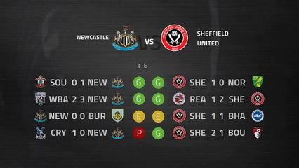 Previa partido entre Newcastle y Sheffield United Jornada 30 Premier League
