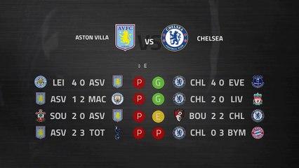 Previa partido entre Aston Villa y Chelsea Jornada 30 Premier League