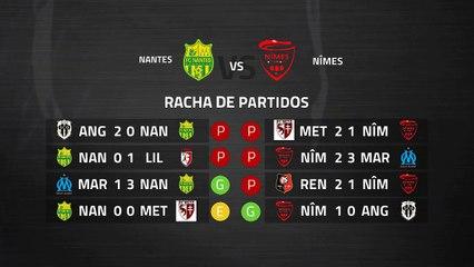 Previa partido entre Nantes y Nîmes Jornada 29 Ligue 1