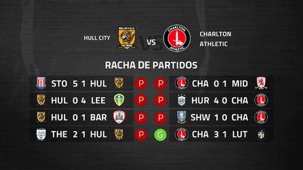 Previa partido entre Hull City y Charlton Athletic Jornada 38 Championship