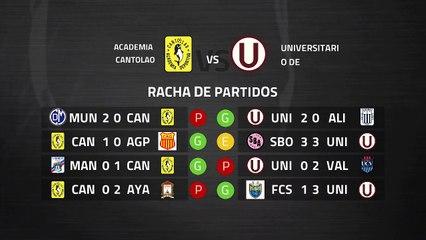 Previa partido entre Academia Cantolao y Universitario de Deportes Jornada 7 Perú - Liga 1 Apertura