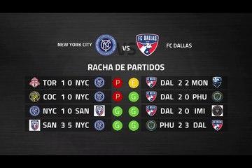 Previa partido entre New York City y FC Dallas Jornada 3 MLS - Liga USA