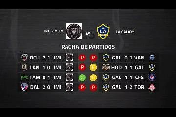 Previa partido entre Inter Miami y LA Galaxy Jornada 3 MLS - Liga USA