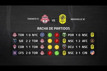 Previa partido entre Toronto FC y Nashville SC Jornada 3 MLS - Liga USA