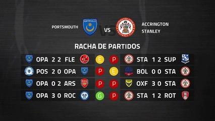 Previa partido entre Portsmouth y Accrington Stanley Jornada 38 League One