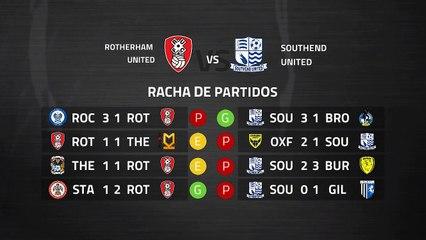 Previa partido entre Rotherham United y Southend United Jornada 38 League One