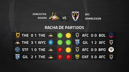 Previa partido entre Doncaster Rovers y AFC Wimbledon Jornada 38 League One