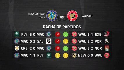 Previa partido entre Macclesfield Town y Walsall Jornada 38 League Two