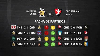 Previa partido entre Cambridge United y Cheltenham Town Jornada 38 League Two