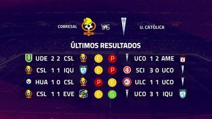 Previa partido entre Cobresal y U. Católica Jornada 8 Primera Chile