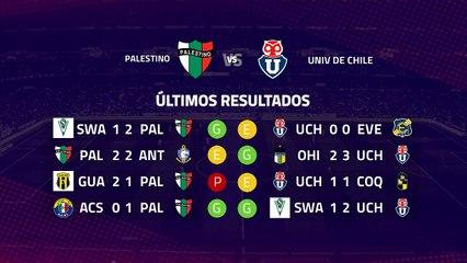 Previa partido entre Palestino y Univ de Chile Jornada 8 Primera Chile