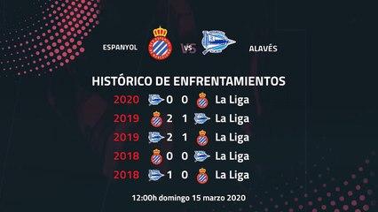 Previa partido entre Espanyol y Alavés Jornada 28 Primera División