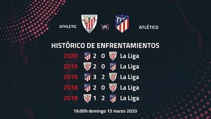 Previa partido entre Athletic y Atlético Jornada 28 Primera División