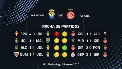 Previa partido entre Las Palmas y Girona Jornada 32 Segunda División