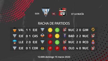 Previa partido entre Ejea y CF La Nucía Jornada 29 Segunda División B