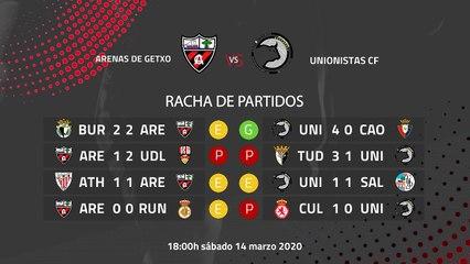 Previa partido entre Arenas de Getxo y Unionistas CF Jornada 29 Segunda División B