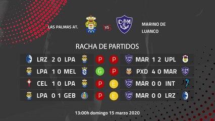 Previa partido entre Las Palmas At. y Marino de Luanco Jornada 29 Segunda División B