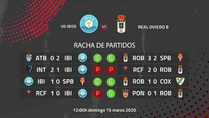 Previa partido entre UD Ibiza y Real Oviedo B Jornada 29 Segunda División B