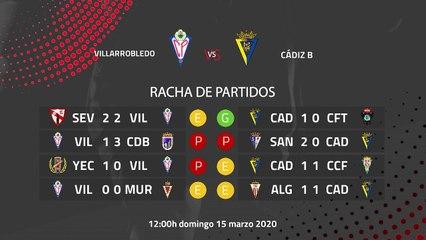 Previa partido entre Villarrobledo y Cádiz B Jornada 29 Segunda División B