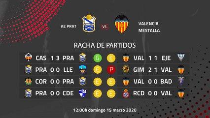 Previa partido entre AE Prat y Valencia Mestalla Jornada 29 Segunda División B