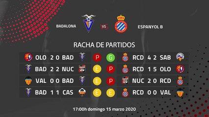 Previa partido entre Badalona y Espanyol B Jornada 29 Segunda División B