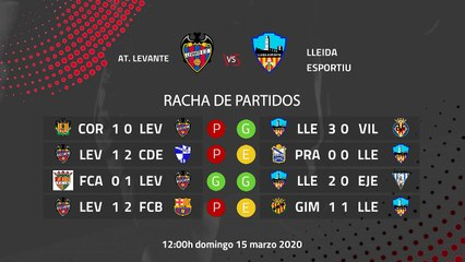 Previa partido entre At. Levante y Lleida Esportiu Jornada 29 Segunda División B