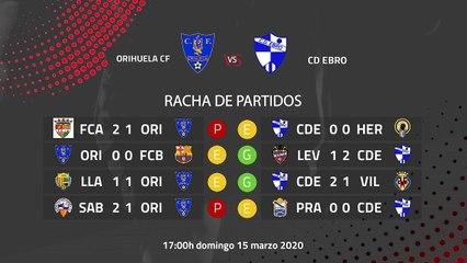 Previa partido entre Orihuela CF y CD Ebro Jornada 29 Segunda División B