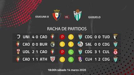 Previa partido entre Osasuna B y Guijuelo Jornada 29 Segunda División B
