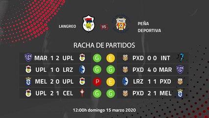 Previa partido entre Langreo y Peña Deportiva Jornada 29 Segunda División B