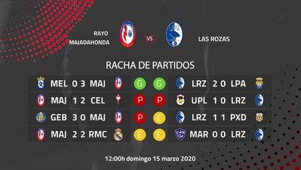 Previa partido entre Rayo Majadahonda y Las Rozas Jornada 29 Segunda División B