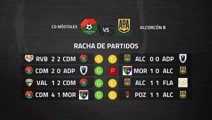 Previa partido entre CD Móstoles y Alcorcón B Jornada 29 Tercera División