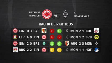 Previa partido entre Eintracht Frankfurt y B. Monchengladbach Jornada 26 Bundesliga