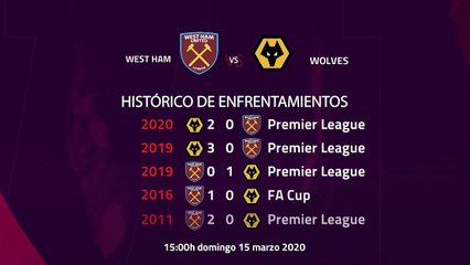 Previa partido entre West Ham y Wolves Jornada 30 Premier League