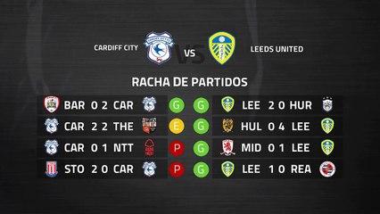 Previa partido entre Cardiff City y Leeds United Jornada 38 Championship