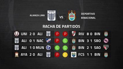 Previa partido entre Alianza Lima y Deportivo Binacional Jornada 7 Perú - Liga 1 Apertura