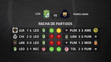 Previa partido entre León y Pumas UNAM Jornada 10 Liga MX - Clausura