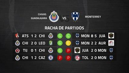 Previa partido entre Chivas Guadalajara y Monterrey Jornada 10 Liga MX - Clausura