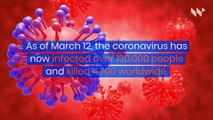 How to know if you should be tested for Coronavirus