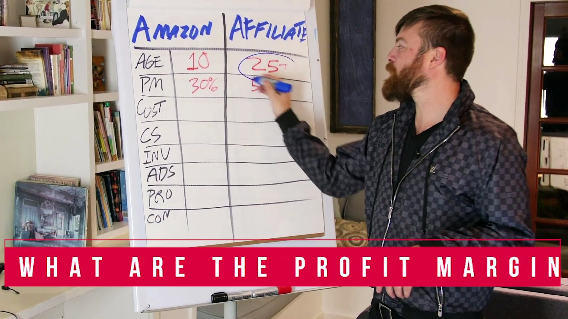 Amazon FBA Vs Affiliate Marketing Which Pays More | Affiliate-Marketing